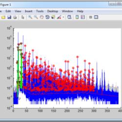 Software & Statistics